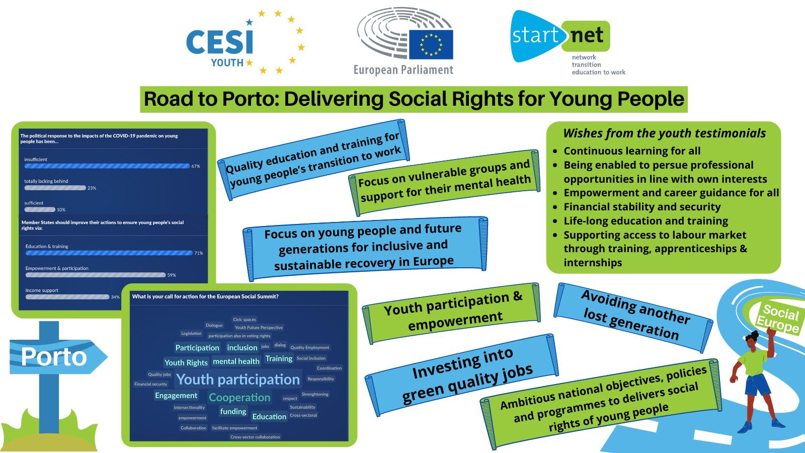 Soziale Rechte für Jugendliche verwirklichen